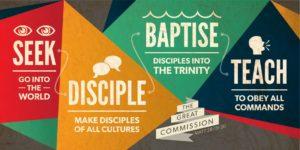 The Gospel – Do we know it?,Do we believe it?